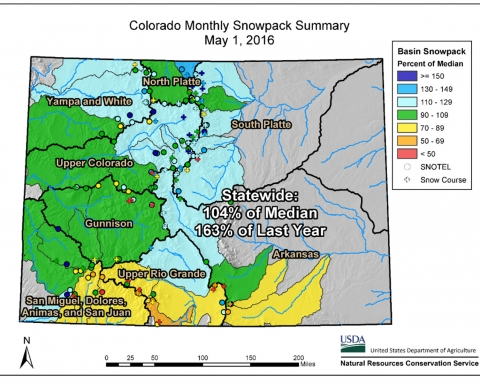 Colorado statewide snow chart